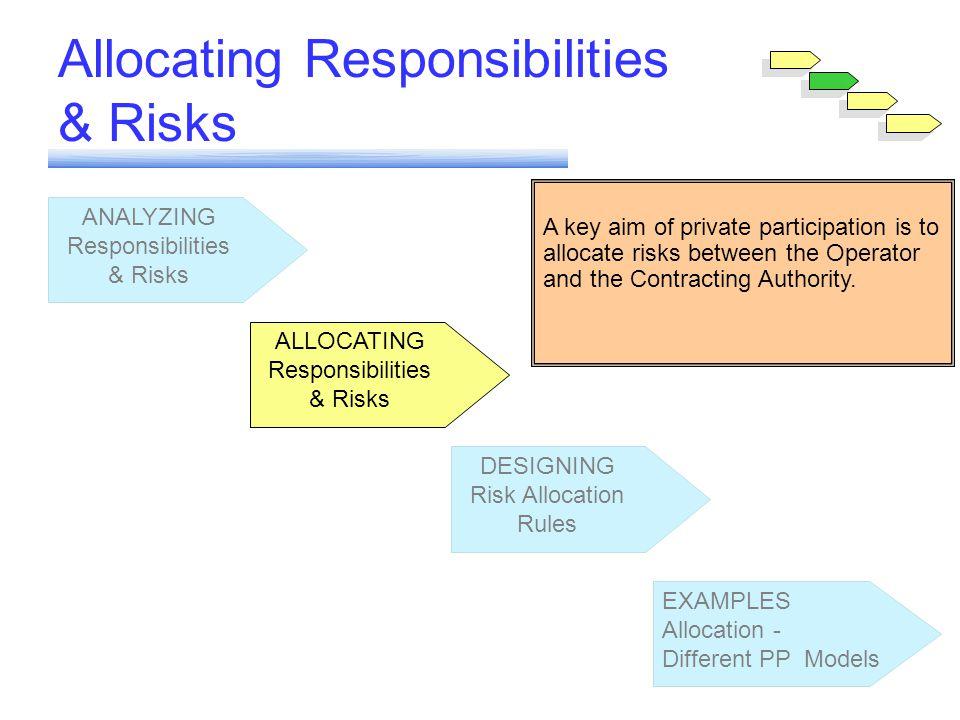 Allocating Responsibilities & Risks Module 6