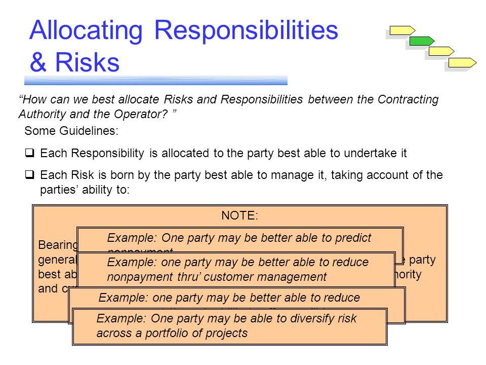 Allocating Responsibilities & Risks