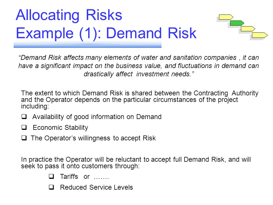 Allocating Risks Example (1): Demand Risk