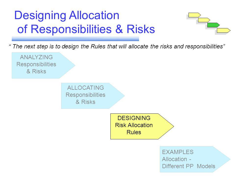 Module 6 Designing Allocation of Responsibilities & Risks