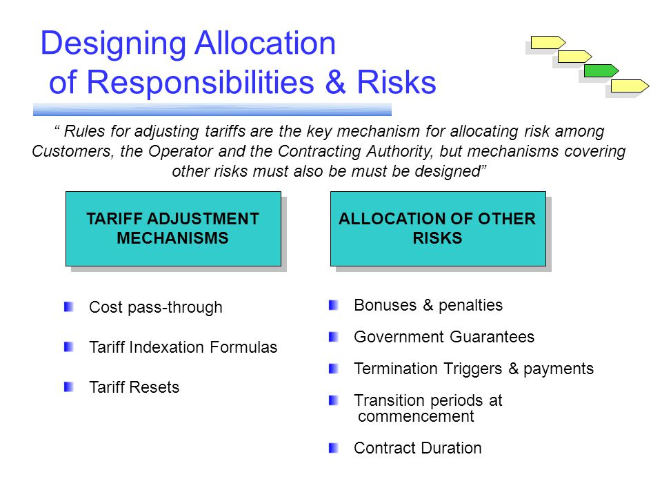 TARIFF ADJUSTMENT MECHANISMS ALLOCATION OF OTHER RISKS