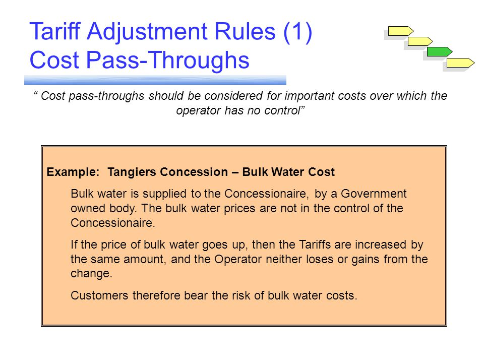 Tangiers Concession – Bulk Water Cost