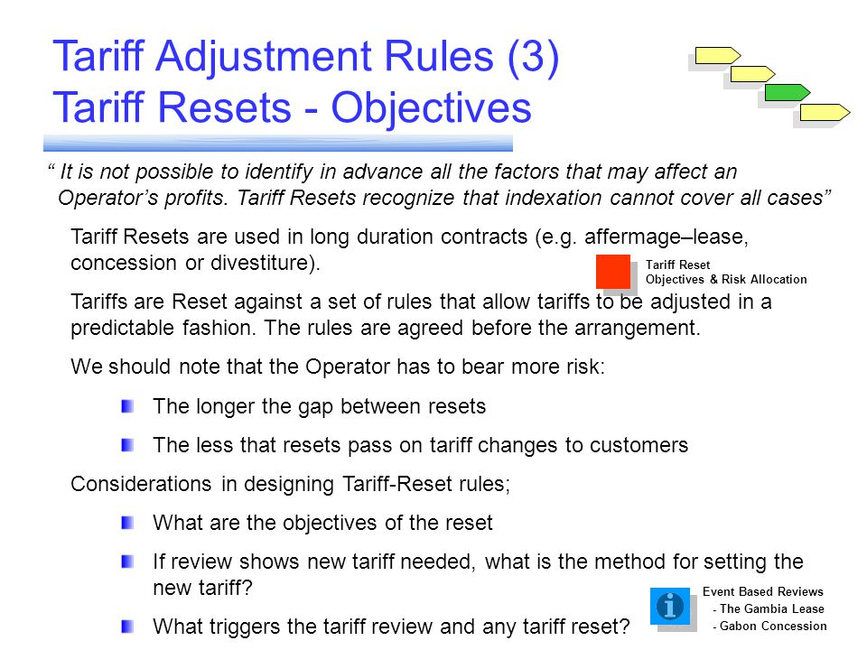 Module 6 Tariff Adjustment Rules (3) Tariff Resets - Objectives