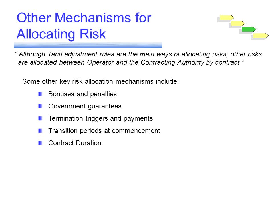 Module 6 Other Mechanisms for Allocating Risk