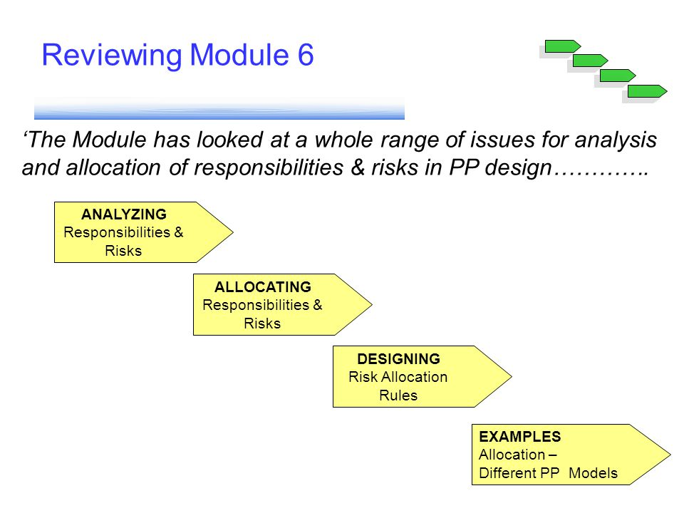 Reviewing Module 6 'The Module has looked at a whole range of issues for analysis and allocation of responsibilities & risks in PP design………….