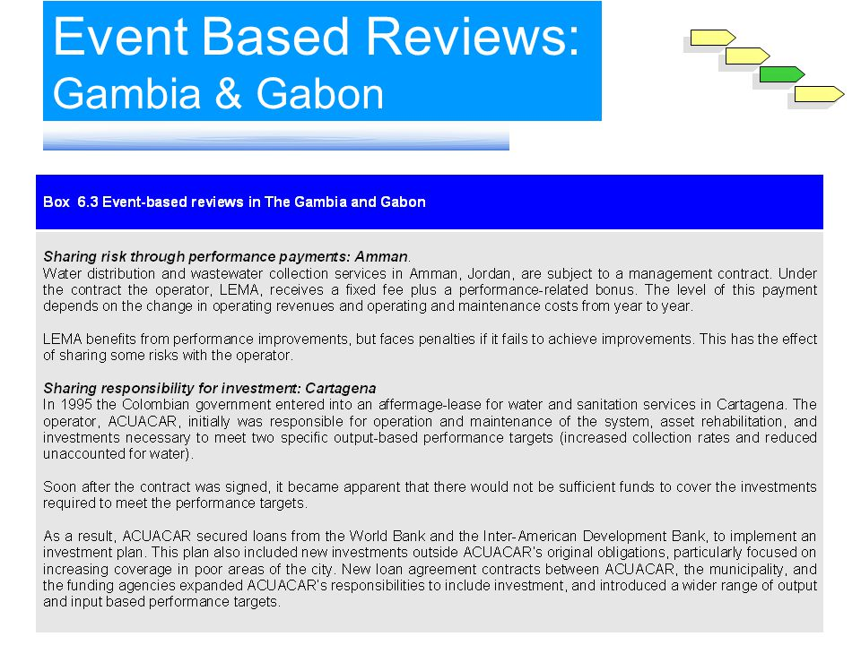 Event Based Reviews: Gambia & Gabon