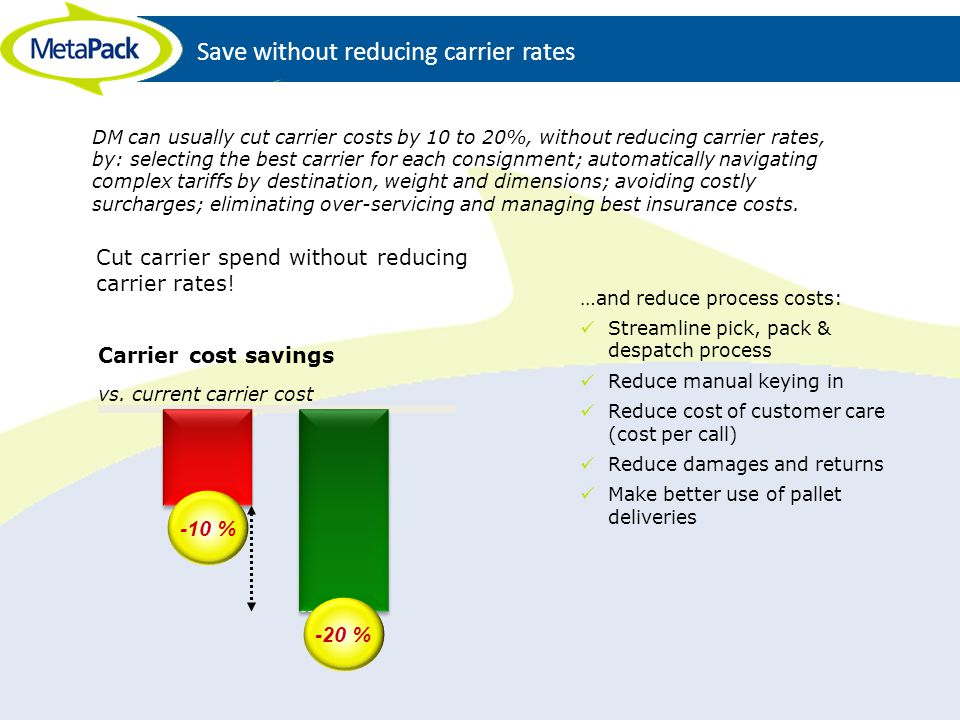 Save without reducing carrier rates
