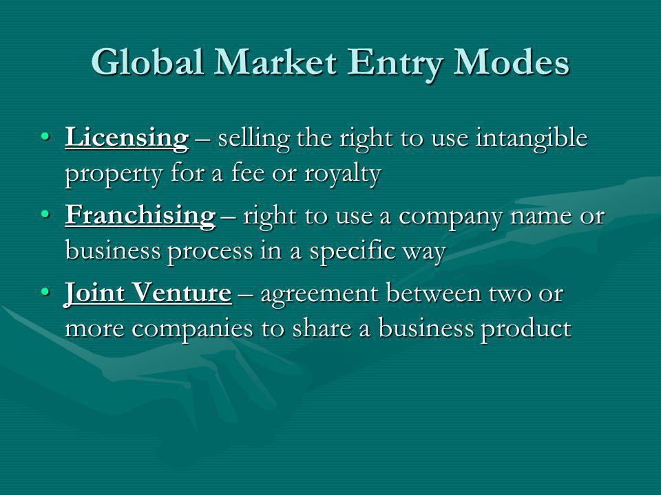 Global Market Entry Modes