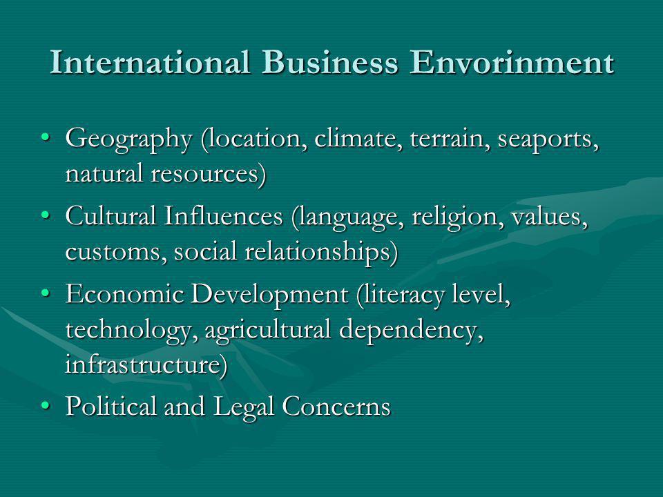 International Business Envorinment