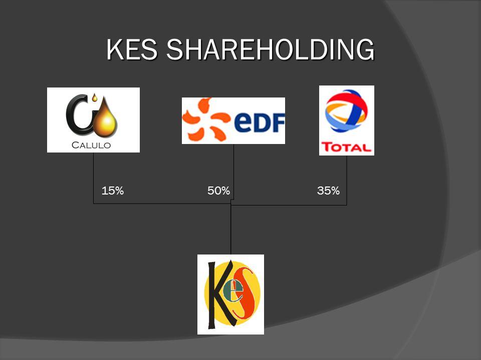KES SHAREHOLDING 15% 50% 35%
