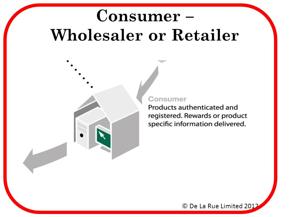 Consumer – Wholesaler or Retailer