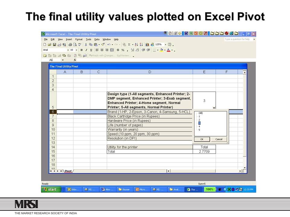 The final utility values plotted on Excel Pivot