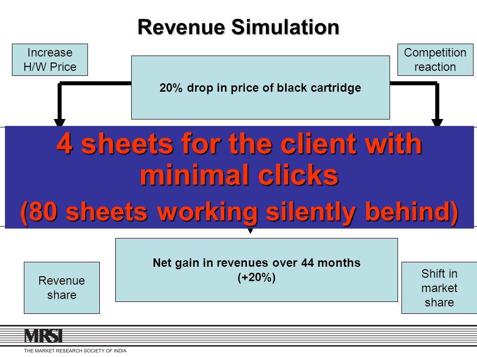 4 sheets for the client with minimal clicks
