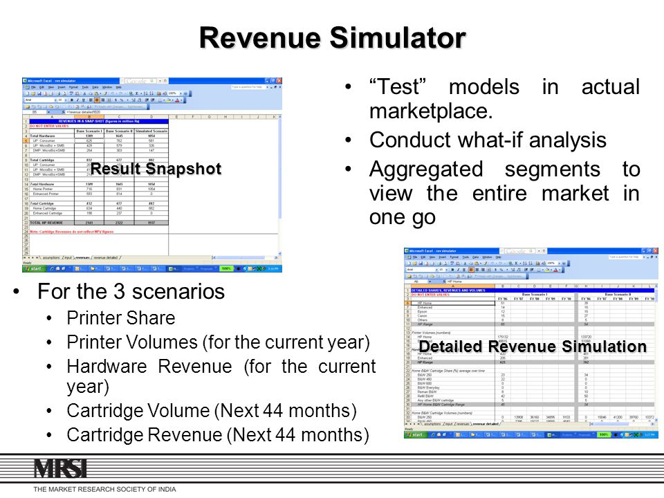 Revenue Simulator Test models in actual marketplace.