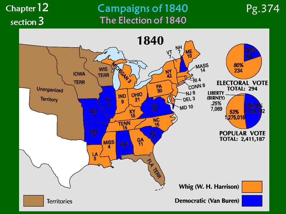 Chapter 12 section 3 Pg.374 Campaigns of 1840 The Election of 1840