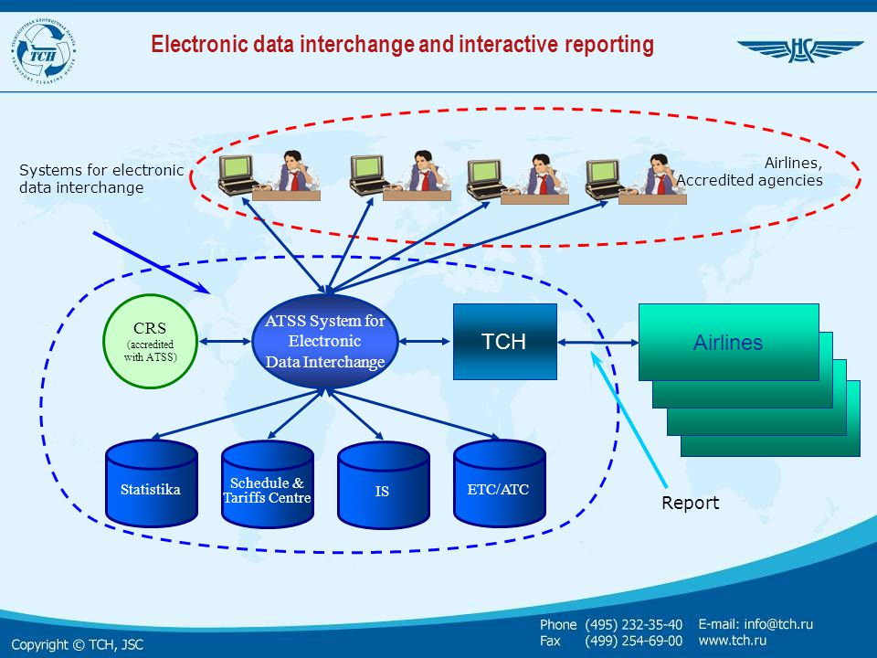 Electronic data interchange and interactive reporting