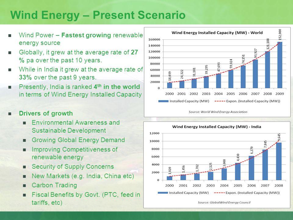 Wind Energy – Present Scenario