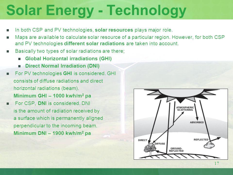 Solar Energy - Technology