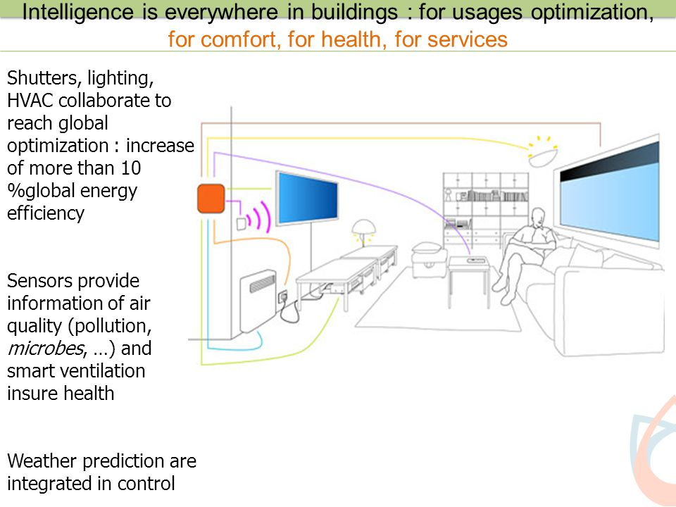 Intelligence is everywhere in buildings : for usages optimization, for comfort, for health, for services