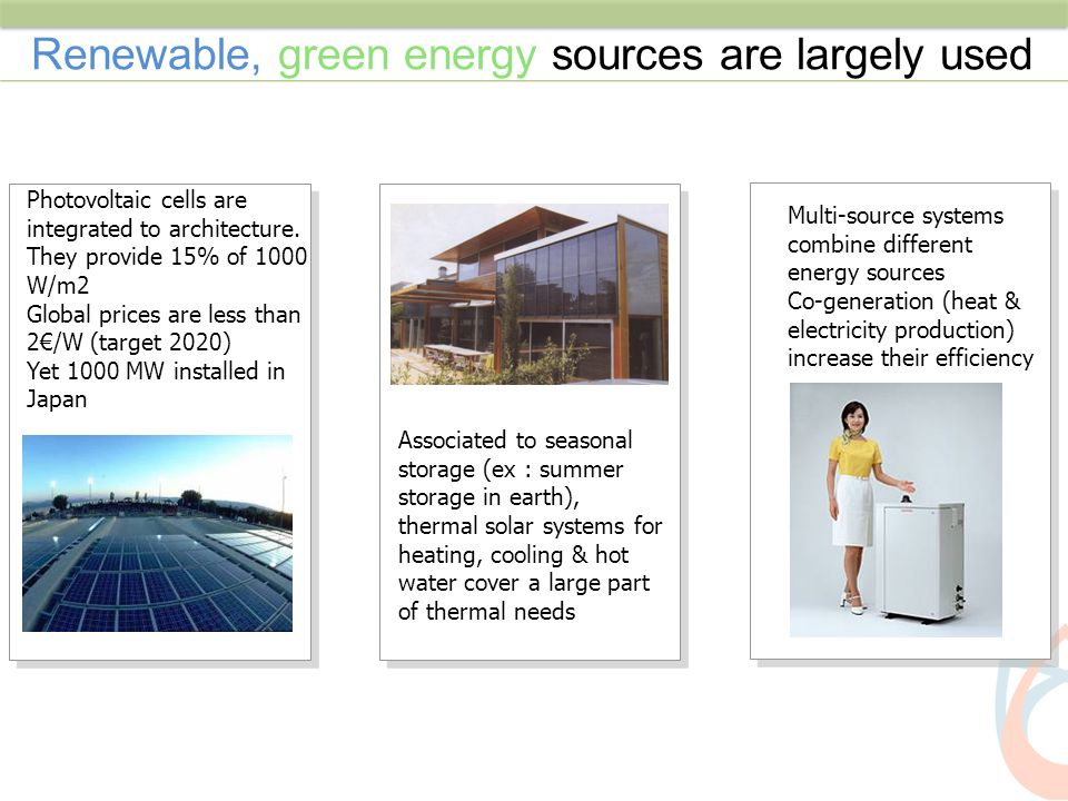 Renewable, green energy sources are largely used