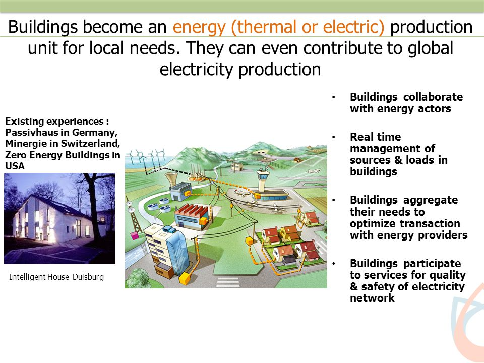 Buildings become an energy (thermal or electric) production unit for local needs. They can even contribute to global electricity production