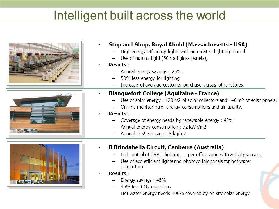Intelligent built across the world