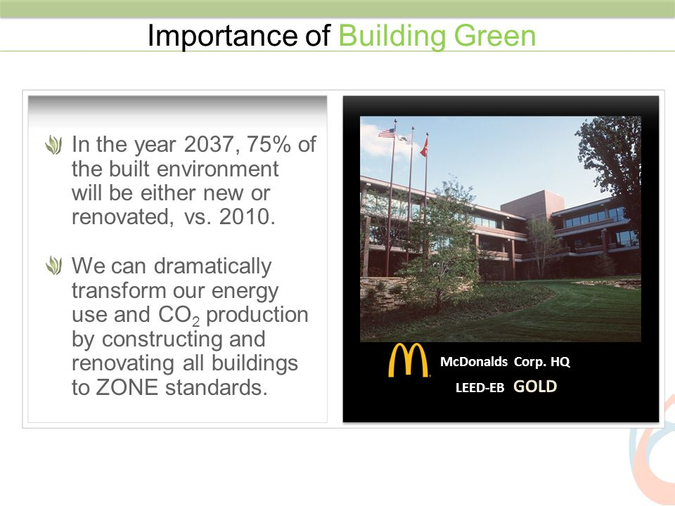 Importance of Building Green
