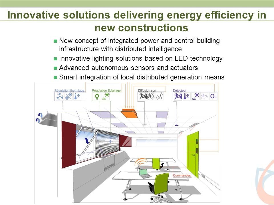 Innovative solutions delivering energy efficiency in new constructions