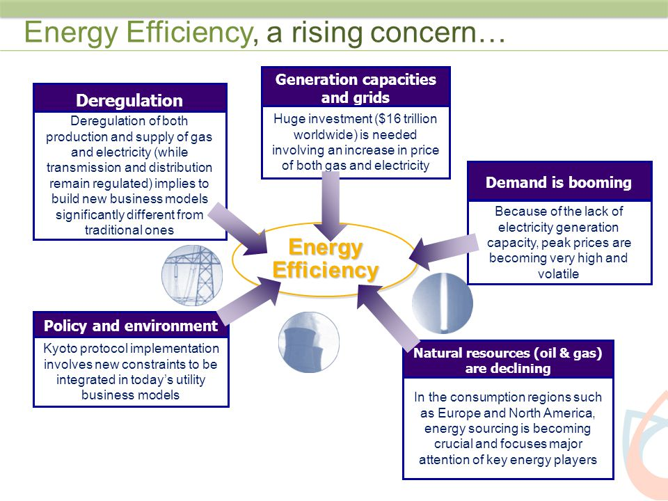 Energy Efficiency, a rising concern…