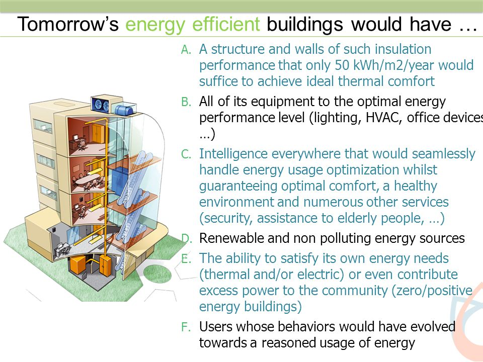 Tomorrow's energy efficient buildings would have …