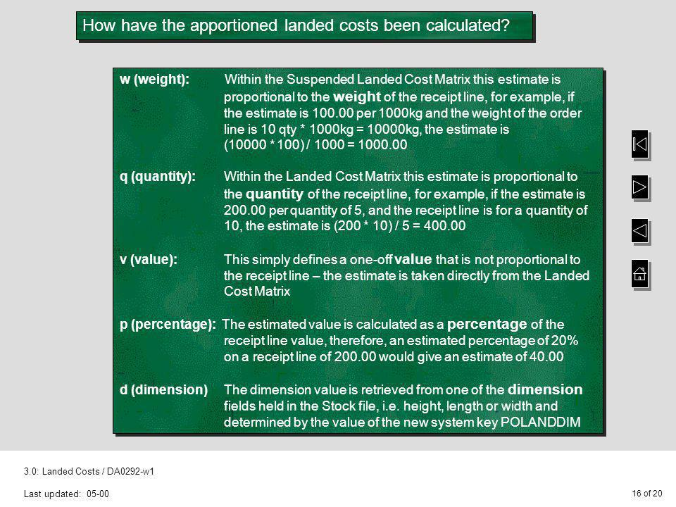How have the apportioned landed costs been calculated