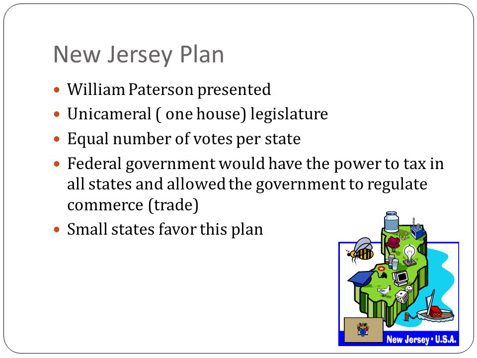 New Jersey Plan William Paterson presented