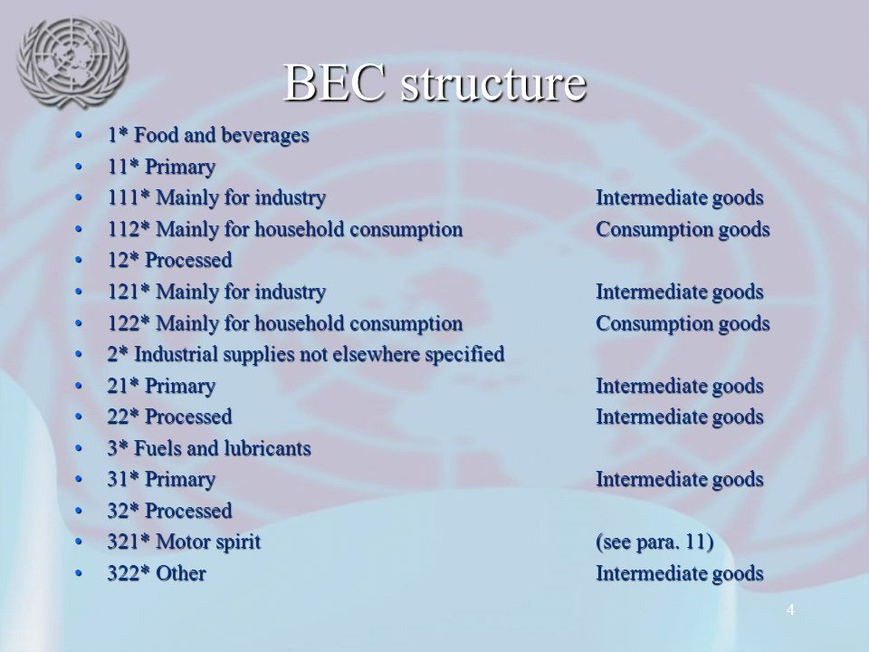 BEC structure 1* Food and beverages 11* Primary