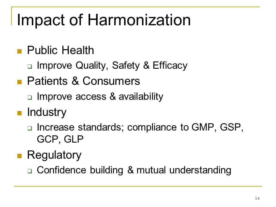 Impact of Harmonization