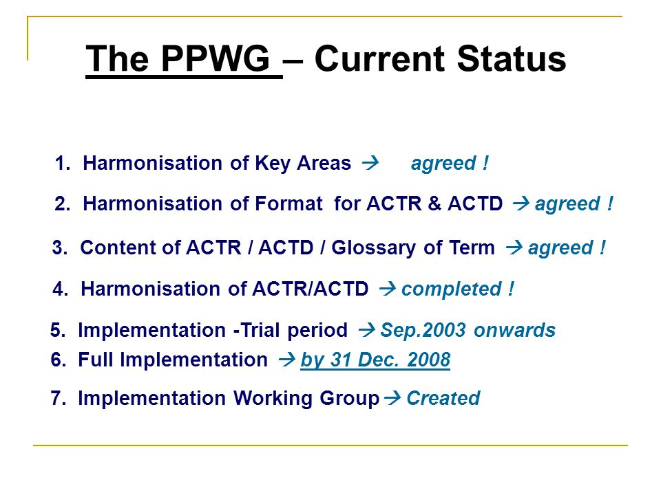 The PPWG – Current Status