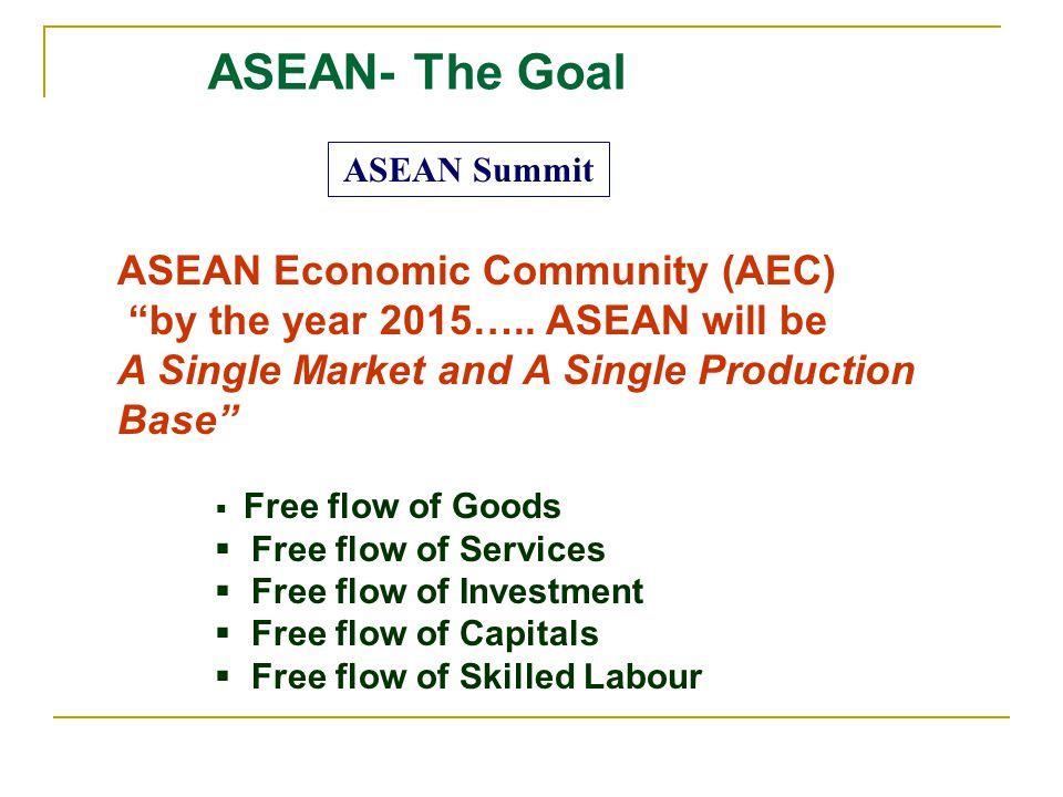 ASEAN- The Goal ASEAN Economic Community (AEC)