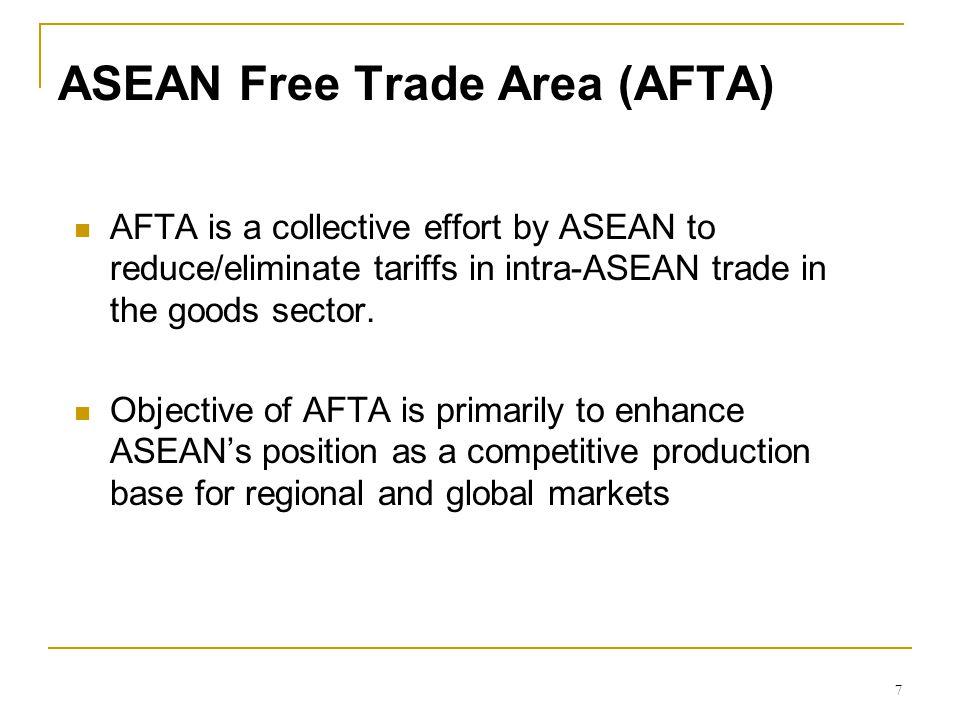 ASEAN Free Trade Area (AFTA)
