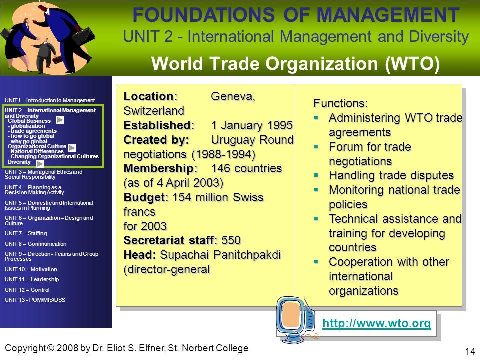 World Trade Organization (WTO)