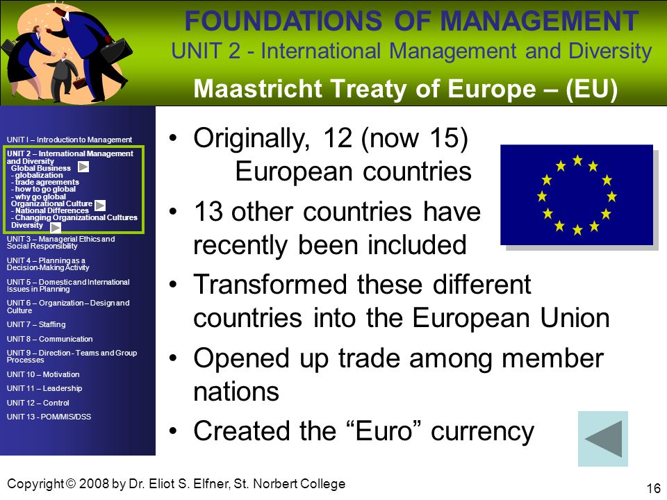 Maastricht Treaty of Europe – (EU)