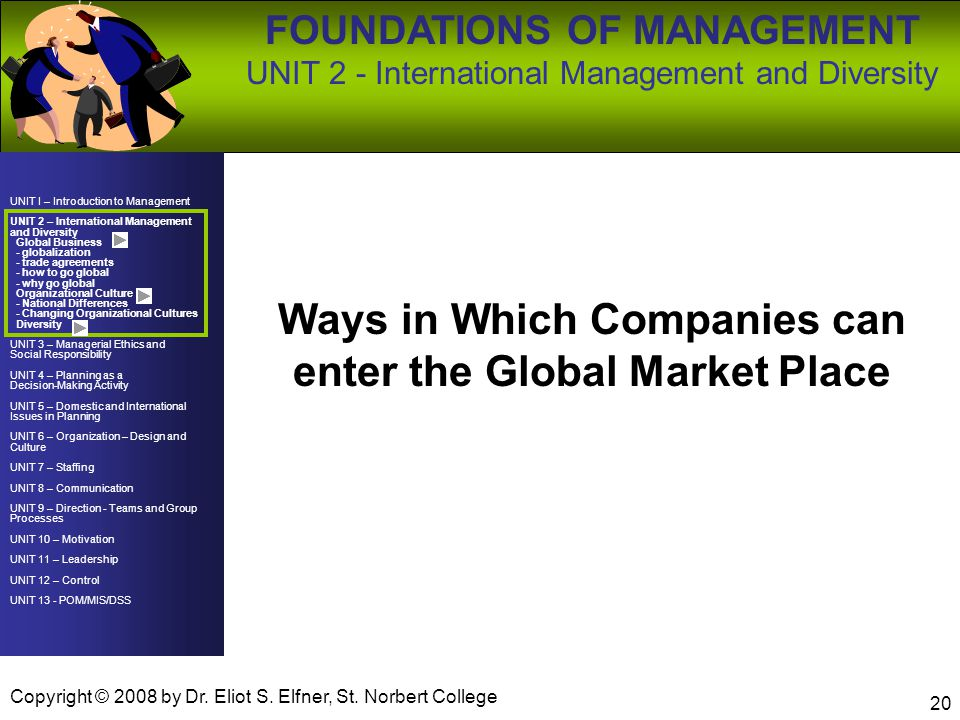 Ways in Which Companies can enter the Global Market Place