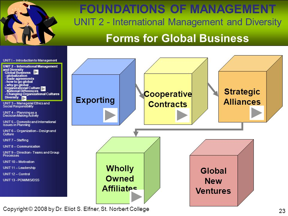 Forms for Global Business