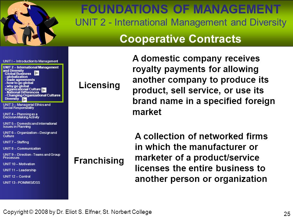 Cooperative Contracts