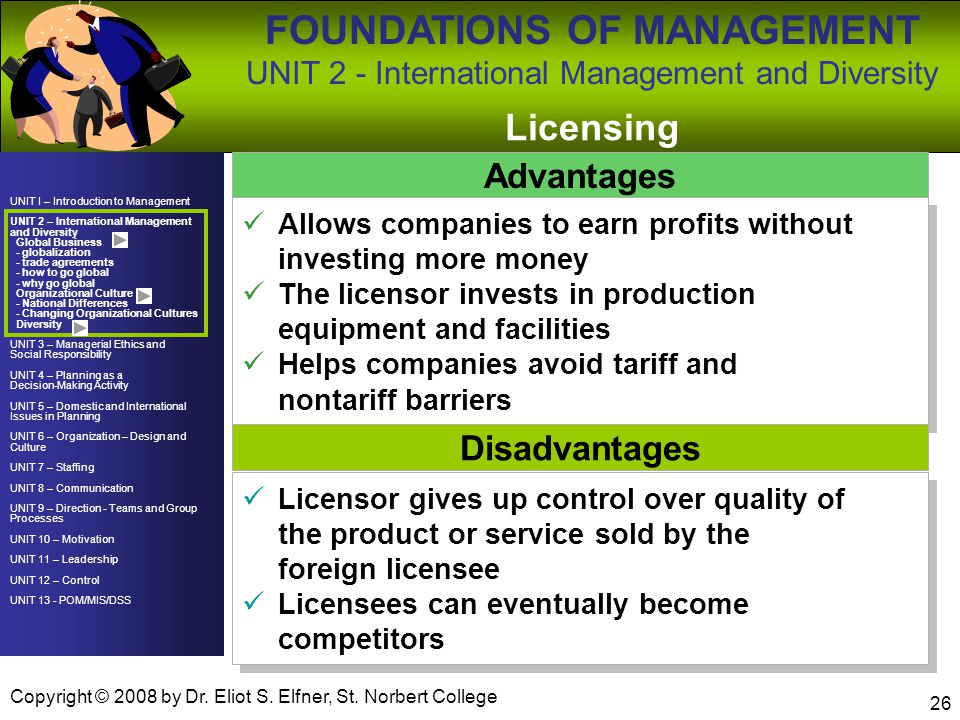 Licensing Advantages Disadvantages