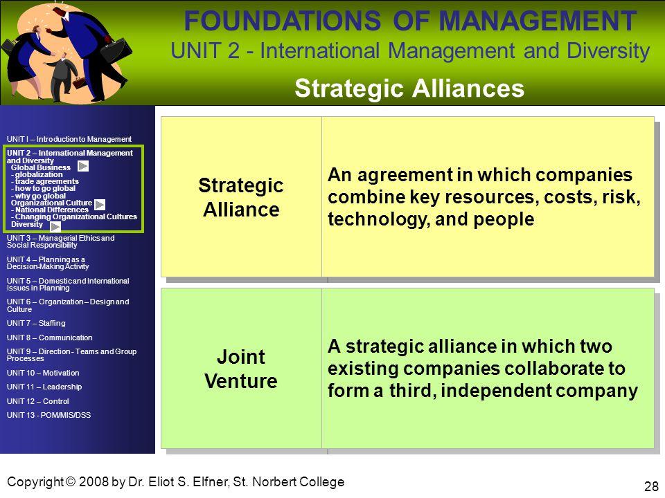 Unit 2 – International Management and Diversity