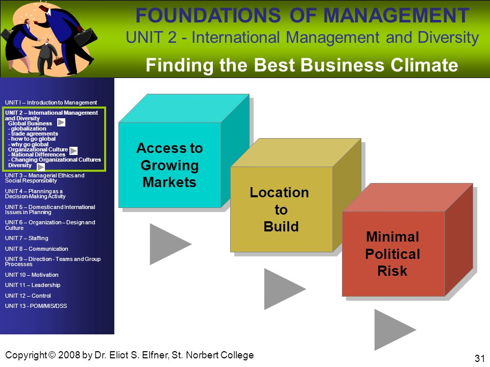 Finding the Best Business Climate