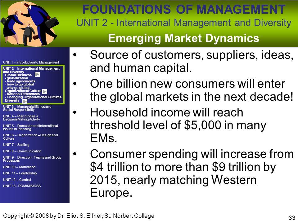 Emerging Market Dynamics
