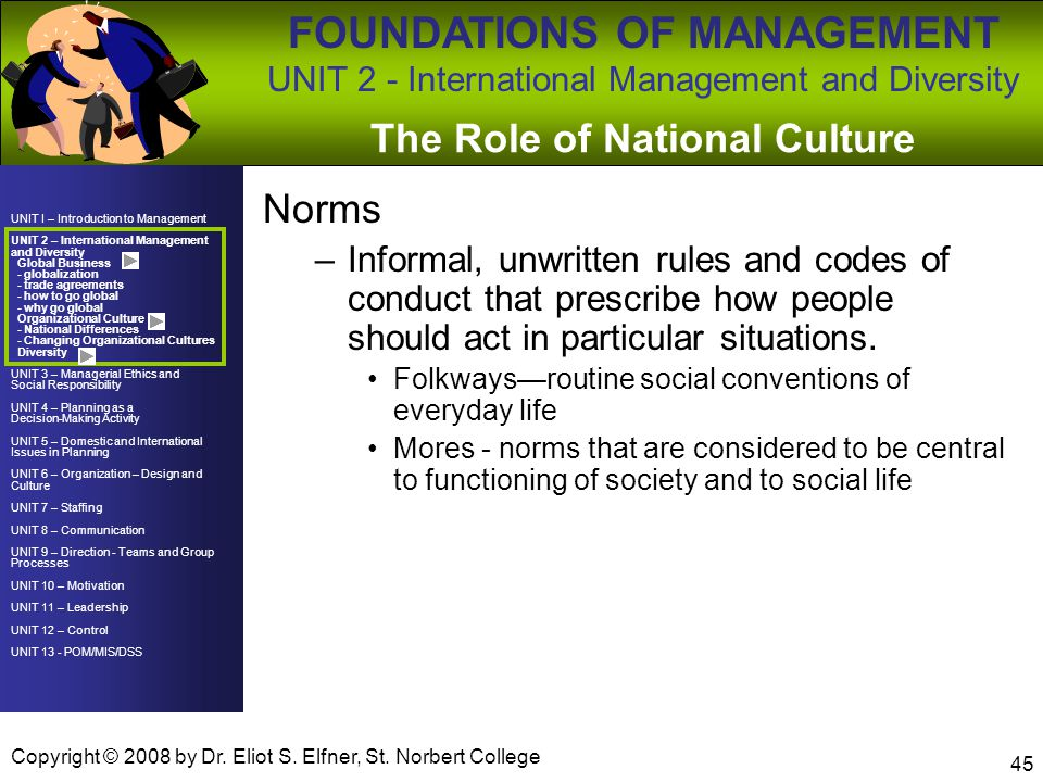 The Role of National Culture