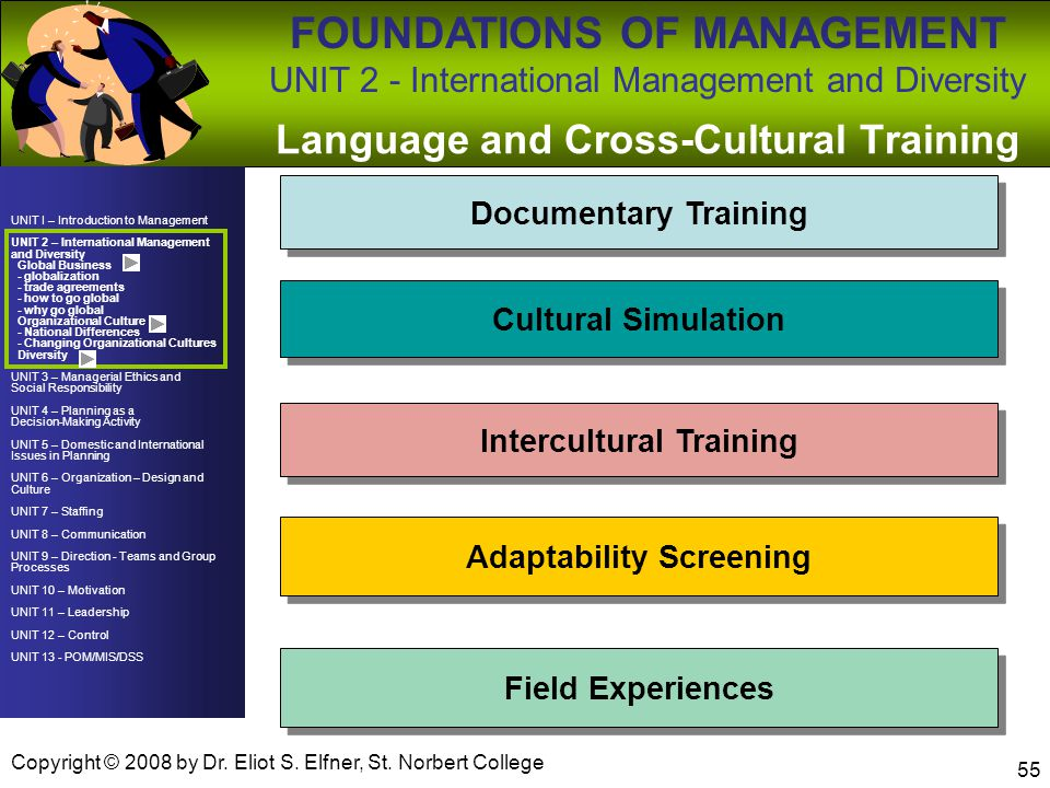 Language and Cross-Cultural Training