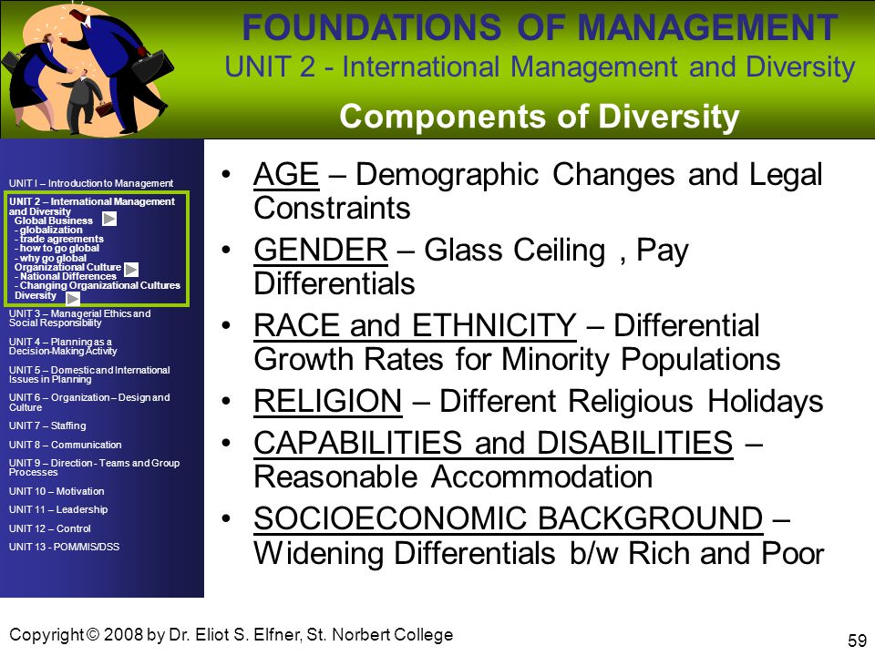 Components of Diversity