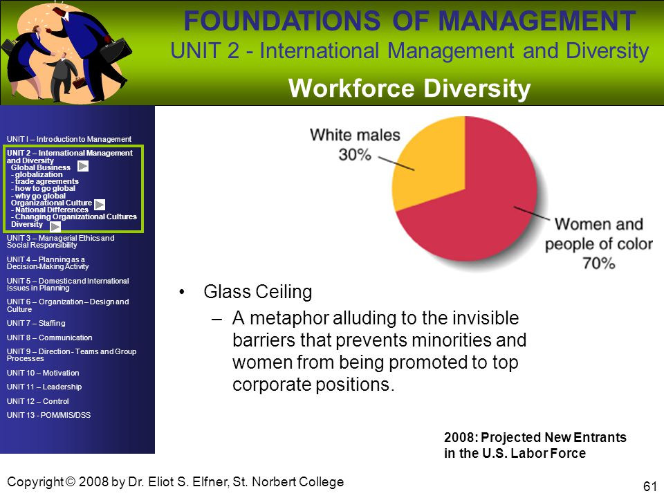 Workforce Diversity Glass Ceiling